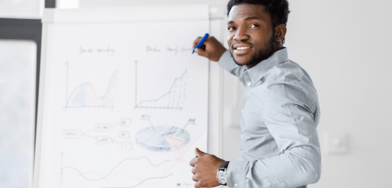 whiteboard business strategy review